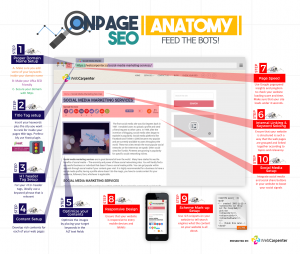 n page seo strategy